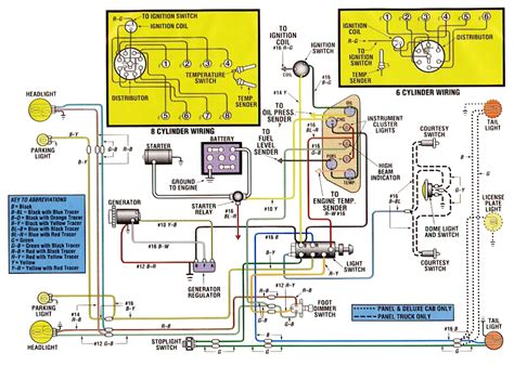 ford  wiring diagrams ford truck enthusiasts forums
