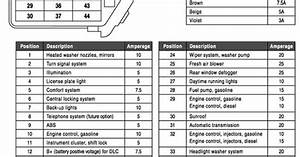 2000 Vw Passat Fuse Box Diagram