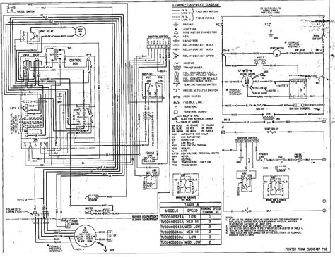 Wiring Diagram Atwood Furnace by Atwood Furnace Wiring Diagram Sle