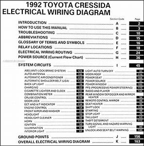 1992 Toyota Cressida Wiring Diagram Manual Original