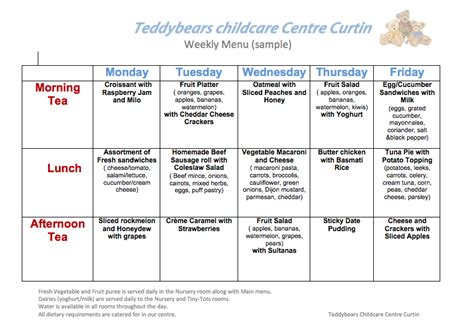 Menu Planning For Child Care Centres  How To Gain Weight