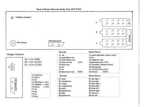Mercede Radio Wiring Diagram For 2003 by Wiring Diagram For 2003 Mercedes C230 Kompressor Radio