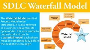 Waterfall Model in Hindi   Waterfall Model in software ...