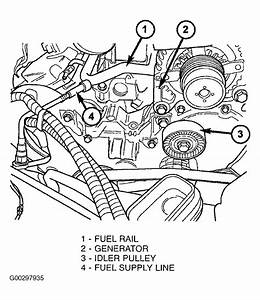 2005 Chrysler Pacifica Serpentine Belt Routing And Timing
