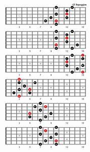 G7 Arpeggio Guitar