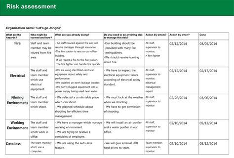 standard risk assessment template sampletemplatess