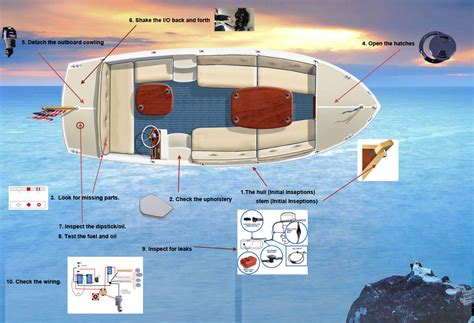 Boat Hull Anatomy by Graphic Cross Section Of A Boat