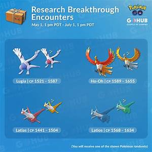 May/June Research Breakthrough and Egg Pool Shakeup ...  Legendary