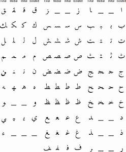 Arabic Alphabet Eulingual Language Resources