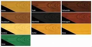 Holzlasur Farben Innen : renovo wandfarbe swalif ~ Markanthonyermac.com Haus und Dekorationen