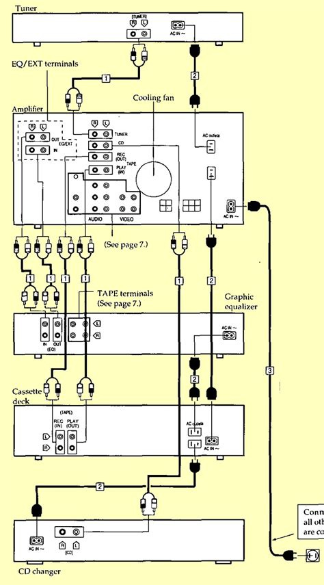 home stereo equalizer hook up diagram home free engine i need help hooking up our technics home stereo system my fiance bought it new in 1998 and he