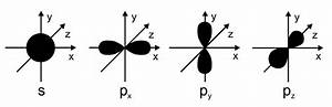 1  Atomic S Orbital And Three Orthogonal P Orbitals