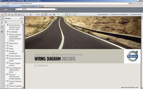 Volvo Ewd Repair Manual Download