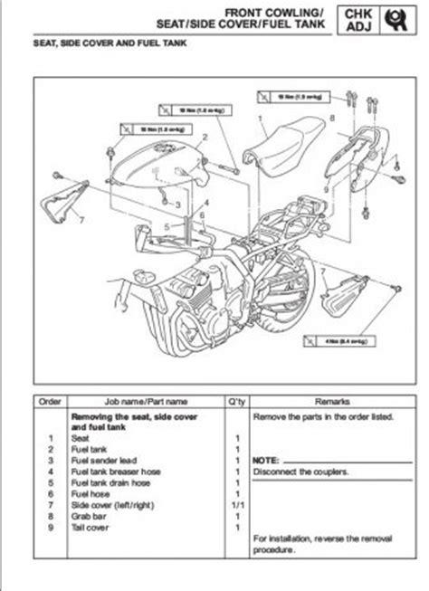 servicerepair manual prirucnici za motocikle  kn