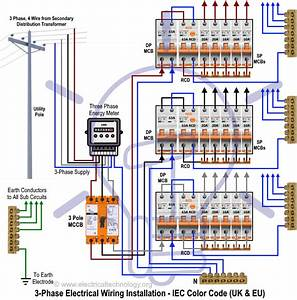 Color Coded Three Phase Wiring Diagram : three phase electrical wiring installation in home nec ~ A.2002-acura-tl-radio.info Haus und Dekorationen