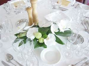 Deco Centre De Table Mariage : d coration table mariage des exemples pour 2016 ~ Teatrodelosmanantiales.com Idées de Décoration