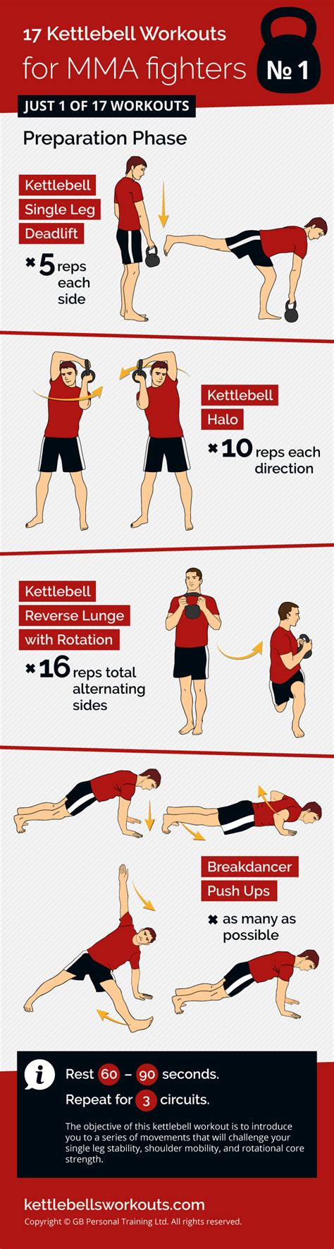 kettlebell mma workouts workout strength fighters core routines kettlebellsworkouts fun