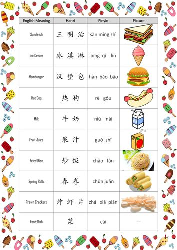food and drinks worksheet primary level by feitiannvh520