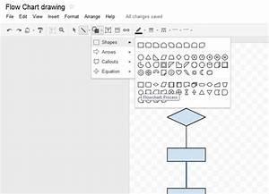 online flow chart generators powerpoint presentation With google docs add flowchart