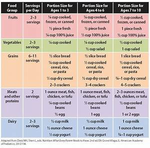 Discipline Chart For 10 Year Old 10 Best School Aged 6 12 Year Olds Images On Pinterest