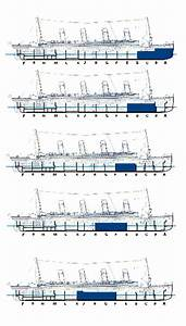 The Titanic And Her Watertight Compartments