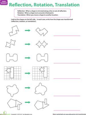 reflection rotation translation vorms en patrone