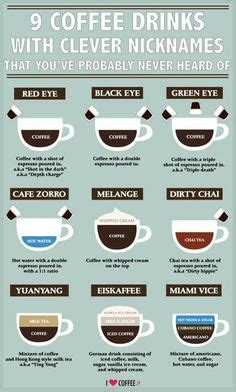 > coffee obsession x coffee obsession. Quotes: Coffee Addiction