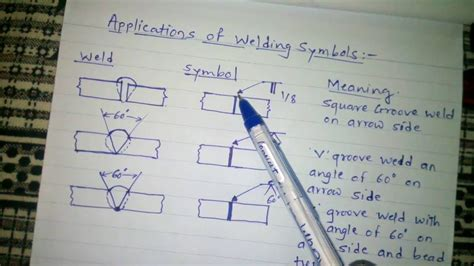 welding symbols application  fabrication drawing part