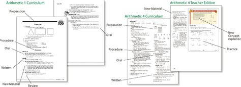 a beka book christian school subject info 640 | DetailedCurriculumExample