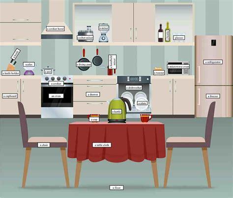 Kitchen Items Vocab in the kitchen vocabulary kitchen utensils cooking