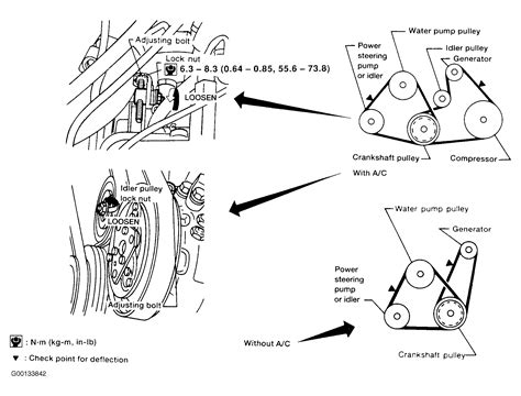 Nissan Frontier Serpentine Belt Routing Timing