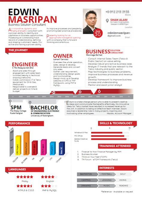 Excellent Cv Exles by Excellent Resume Sle Sle Resumes