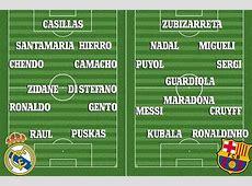 Cristiano Ronaldo vs Lionel Messi, Zinedine Zidane vs