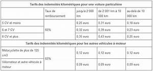 Calcul Cout Trajet Voiture : cout kilometrique d un vehicule utilitaire calcul du co t d un v hicule et des consommations ~ Maxctalentgroup.com Avis de Voitures