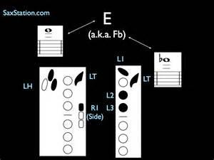 How to Play a High E On Alto Saxophone