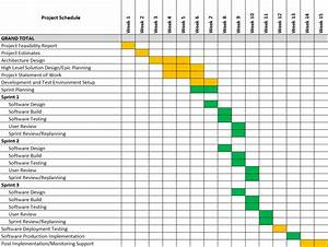 implementation timeline sample carbonmaterialwitnessco With software testing schedule template