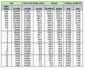 Awg To Sqmm Conversion Table Pdf