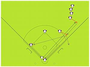 Baseball Diagram  U2013 Defence Positions