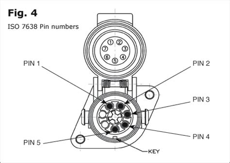 wiring diagram for abs plug drakefield circuit tester dra07t