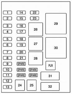 Chevrolet Uplander  2005  - Fuse Box Diagram
