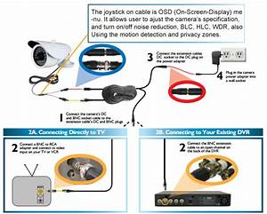 How To Install And Connect Cctv Cameras
