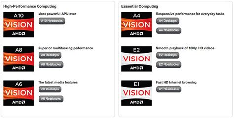 amd hapus merek vision hardwarezonecoid