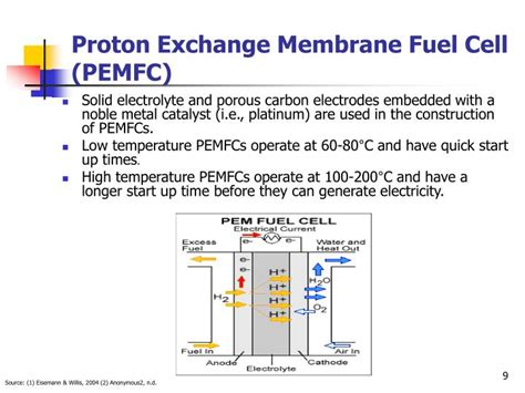 Proton Exchange Membrane Fuel Cell by Ppt An Overview Of Emerging Alternative Energy