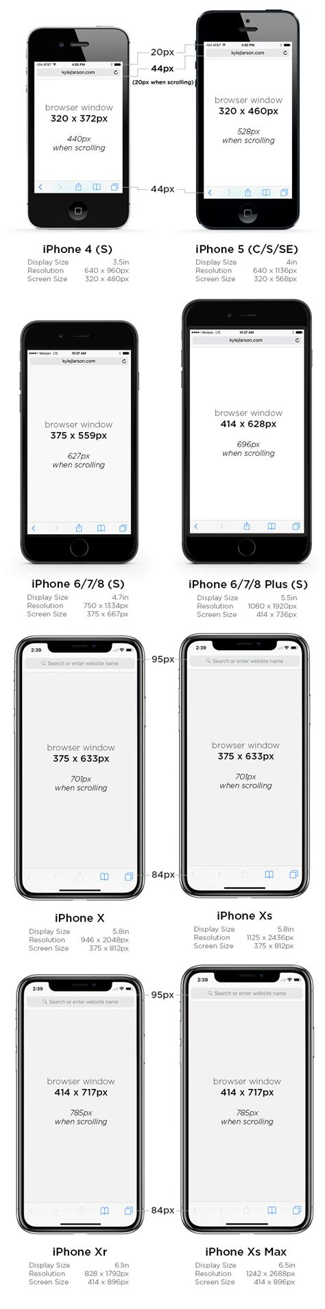 iphone  screen size  mobile design tips updated