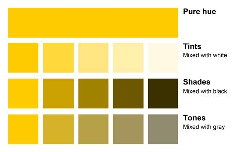 Yellow color wheel 3 e 2 80 93 hue tint shade tone