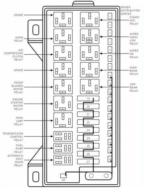 2003 Dodge Stratu Fuse Box Diagram by 2003 Dodge Stratus Fuse Box Diagram Auto Electrical