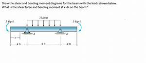 Draw The Shear And Moment Diagrams For Beam Shown Below