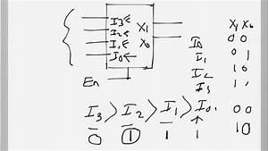 Digital Electronics  4  2 Priority Encoder