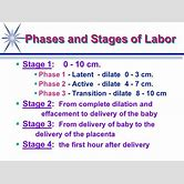 stages-of-labor