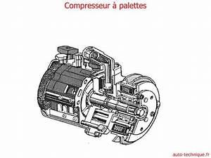 Compresseur Clim Scenic 2 : compresseur climatisation voiture fonctionnement ~ Gottalentnigeria.com Avis de Voitures